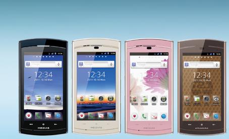 ドコモ携帯N06-C