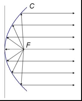 グラフィックスspeed11