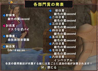 第54回狩人祭 部門賞