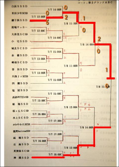 2012スポ少トーナメント