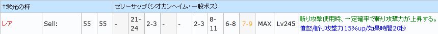 栄光wiki