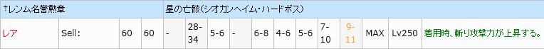 名誉勲章wiki