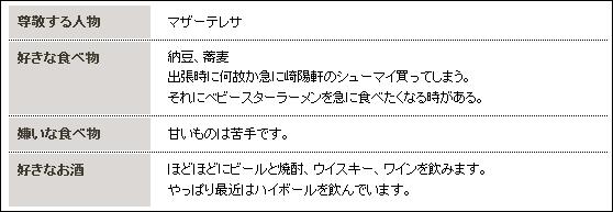 渡邉美樹 プロフィール②