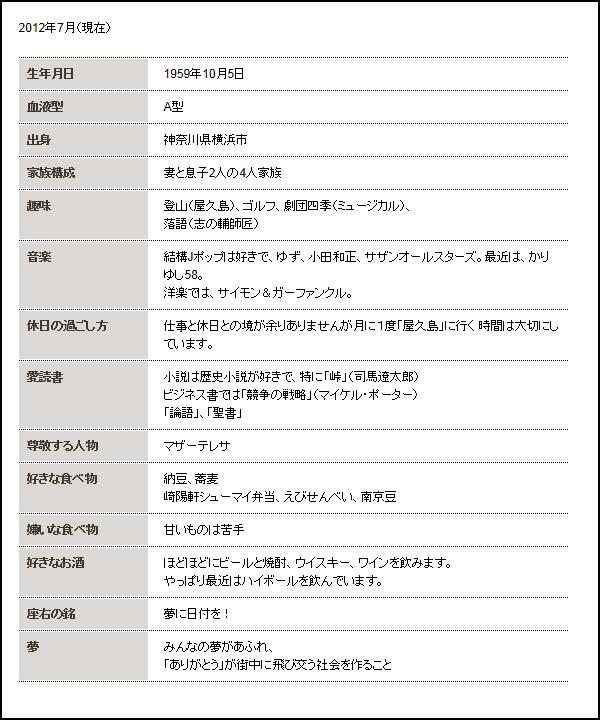 渡邉美樹 プロフィール④
