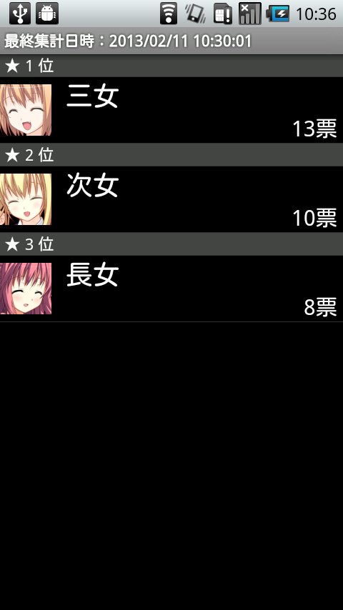 chara_ranking.png