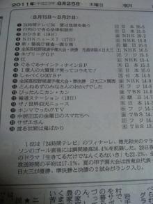 ∞こんばんワンツー∞-DVC00215.jpg