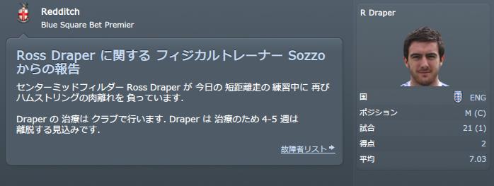 2015-16 Draperまた負傷
