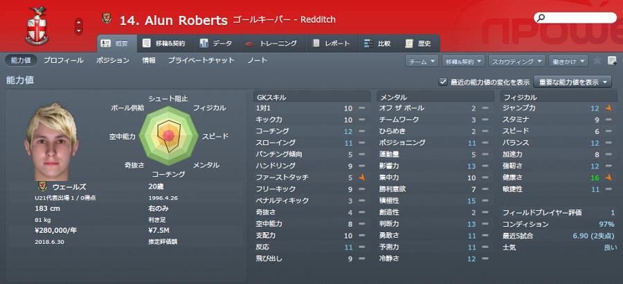 2016-17 Roberts
