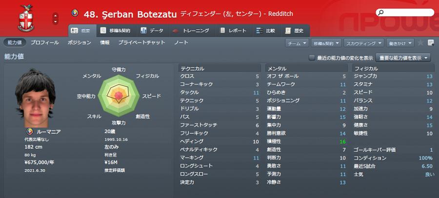 2016-17 Botezatu