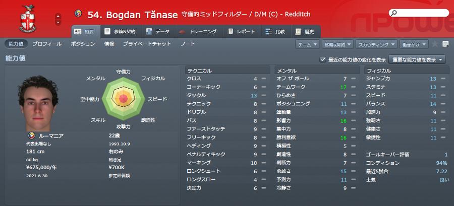 2016-17 Tanase