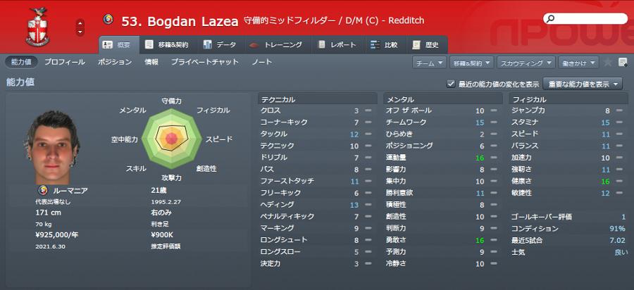 2016-17 Lazea