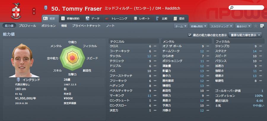 2016-17 Fraser