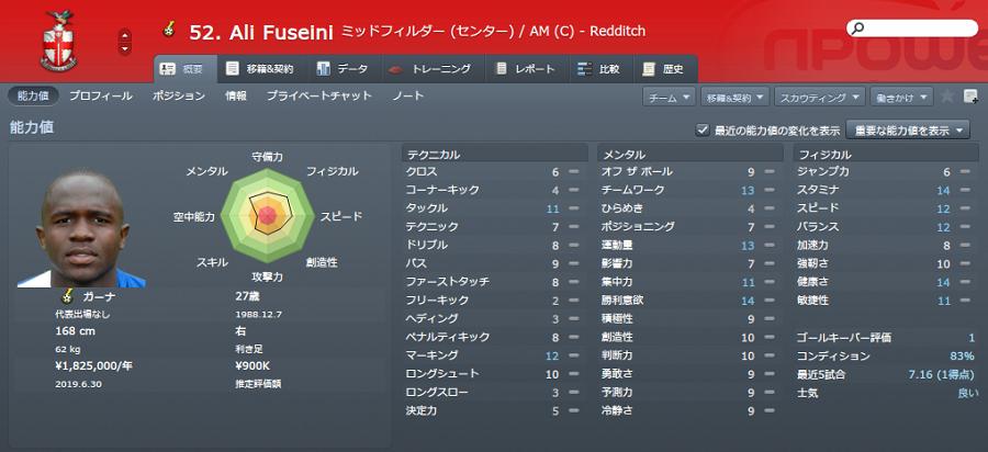 2016-17 Fuseini