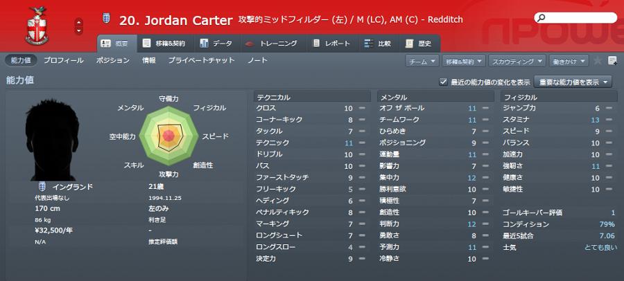 2016-17 Carter