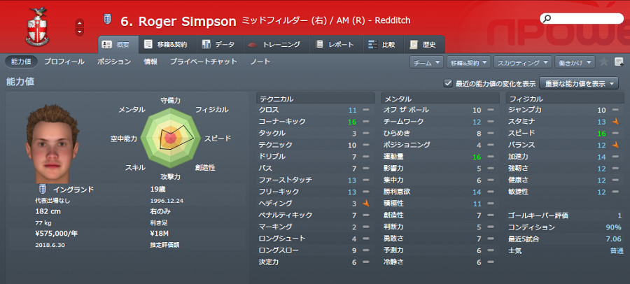 2016-17 Simpson