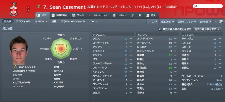 2016-17 Casement