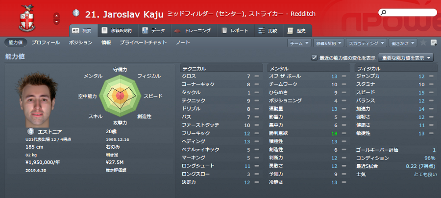 2016-17 Kaju