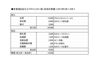 多賀城をあそぶプロジェクト(仮)収支計算書<2012年3月~4月>_convert_20120510104441