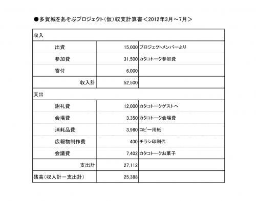 収支計算書(201207)_convert_20120804075653