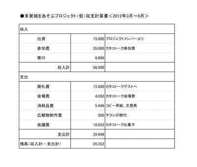 多賀城をあそぶP収支報告+収支計算書(201209)_convert_20121003075416