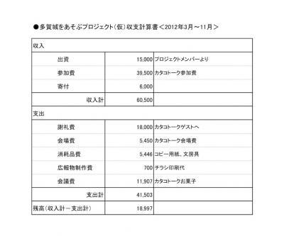 収支計算書(201211)_convert_20121208094914