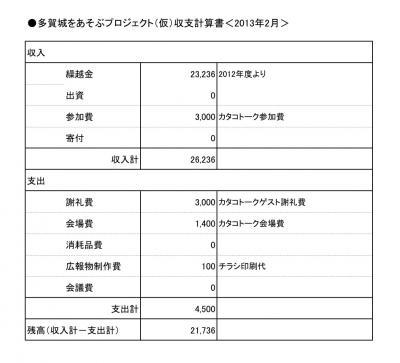 収支計算書(201302)_convert_20130304233023