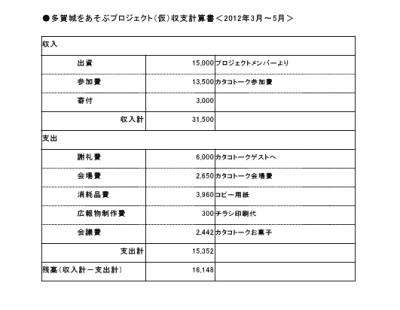 asobu_kaikei5_convert_20120604232940.png