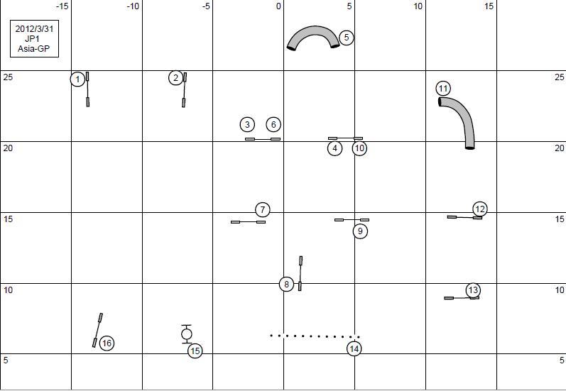 恵空初クリーンランコース図