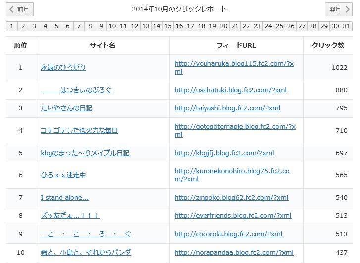 azusa10月レポート