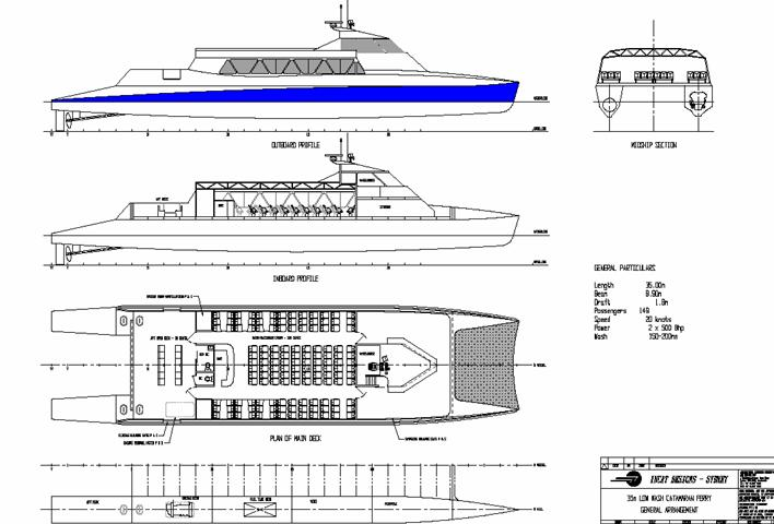 Catamaran Boat Plans Are A Waste Of Money