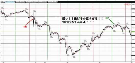 0110to0115GBPJPY