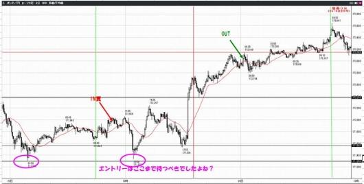 1月22日ポンド円