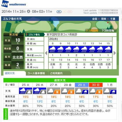 東京国際空港天気