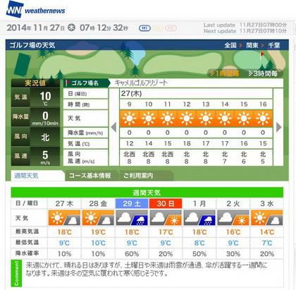 キャメルゴルフリゾート天気2