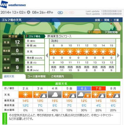 勝浦東急天気