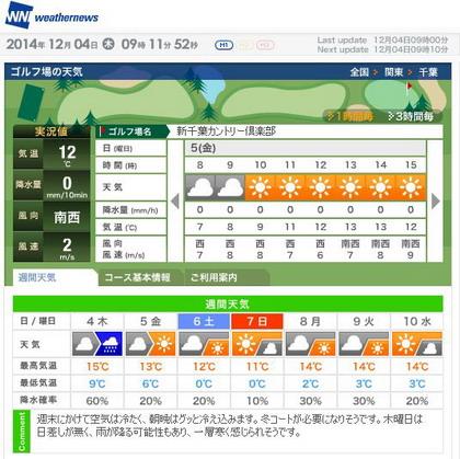 新千葉CC天気