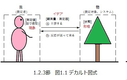 Decartes5.jpg