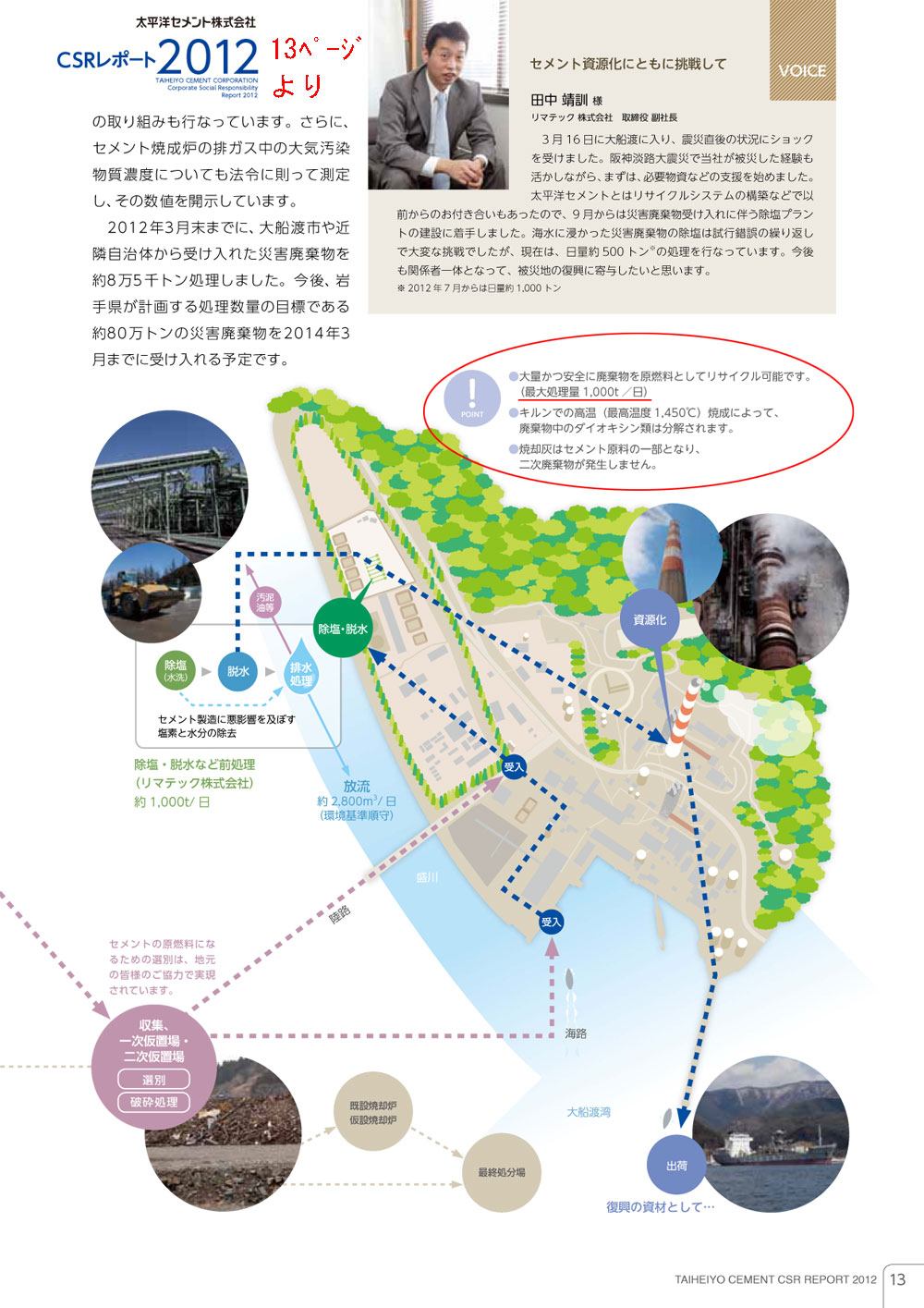 太平洋セメント処理能力について