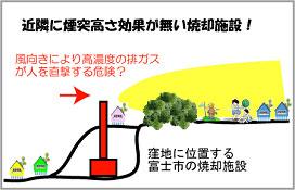 片倉町のリスク1