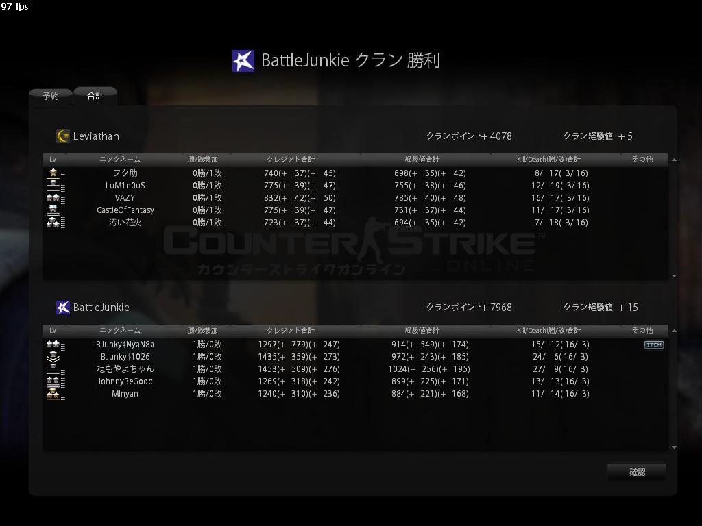BattleJunkie.jpg