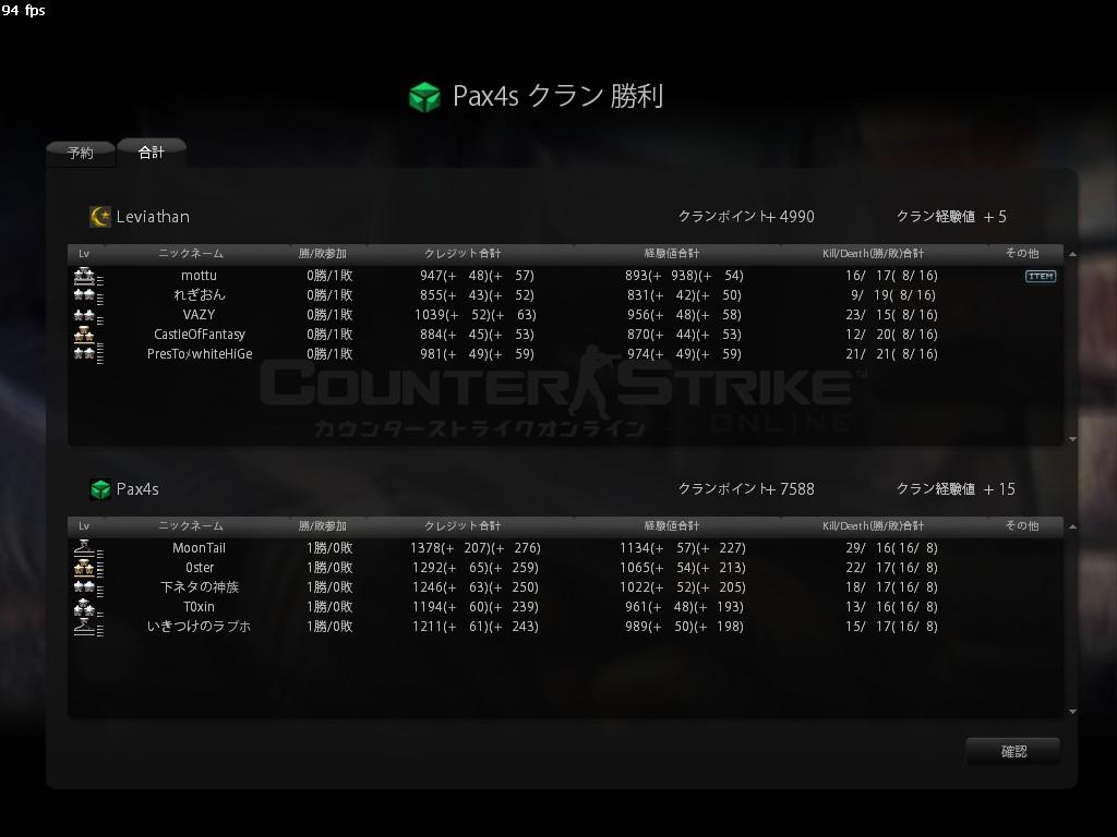 Pax4s.jpg