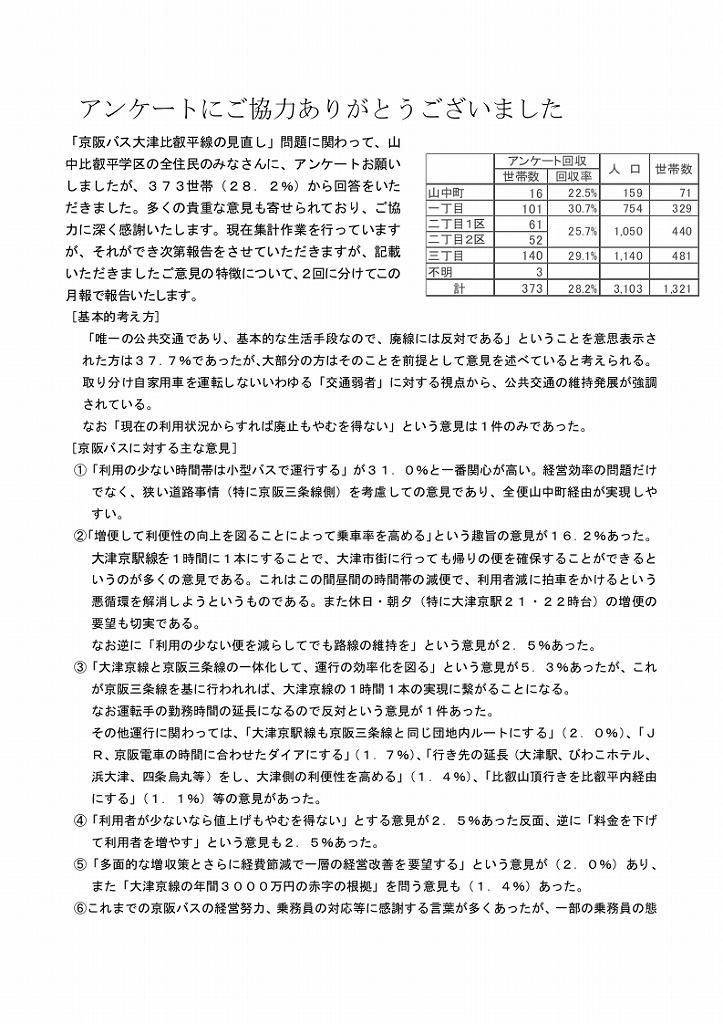 ss月報 アンケート報告_001