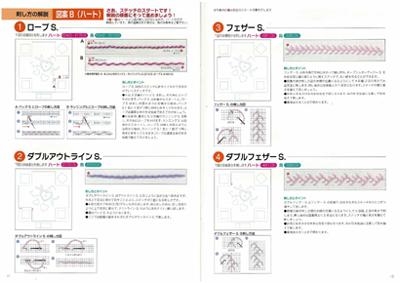 【0150】中級資格ガイドブック-3-400