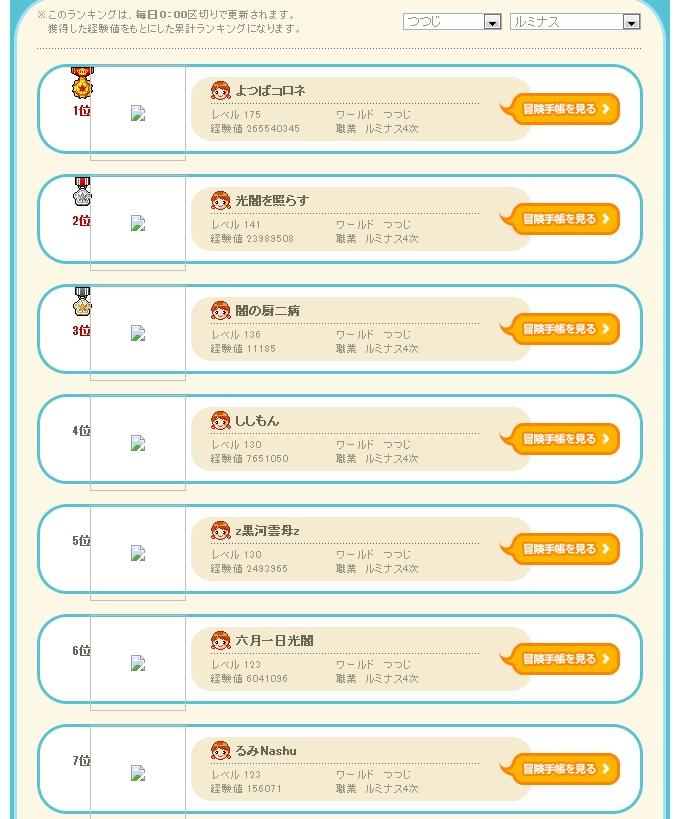 12_22_rank.jpg