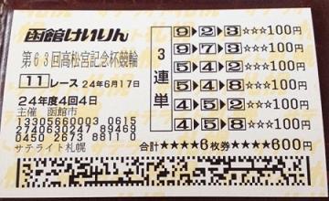 高松宮記念(函館)