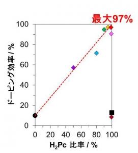 IMS_doping_effect_image2.jpg