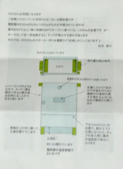 燻製器作成指南P1