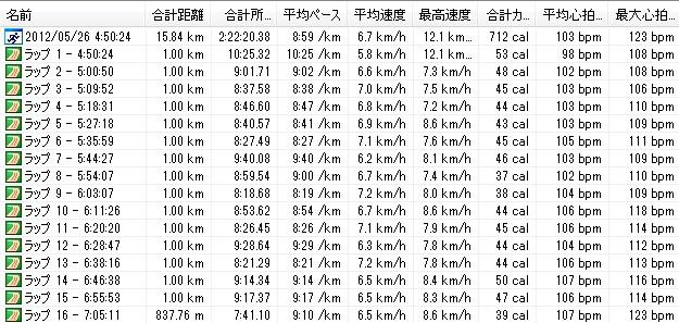 2012y05m26d_朝ラン