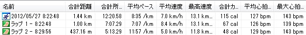 2012y05m27d_駅から会場までジョグ