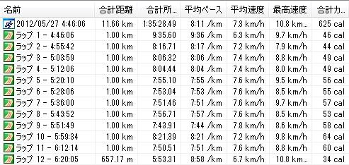 2012y05m27d_朝ラン